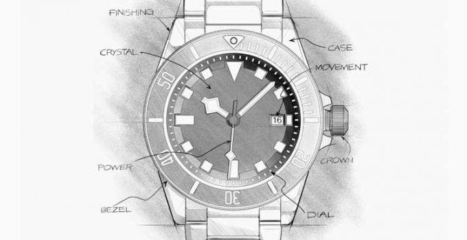Partes de un reloj